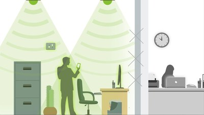 Li-Fi usage demonstrating wireless data transmission with Light as a safer and faster alternative to Wi-Fi