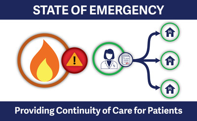 Providing Continuity of Care for Patients during a State of Emergency (CNW Group/College of Pharmacists of British Columbia)