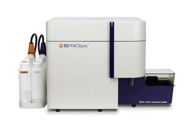 BD FACSLyricTM Flow Cytometer System