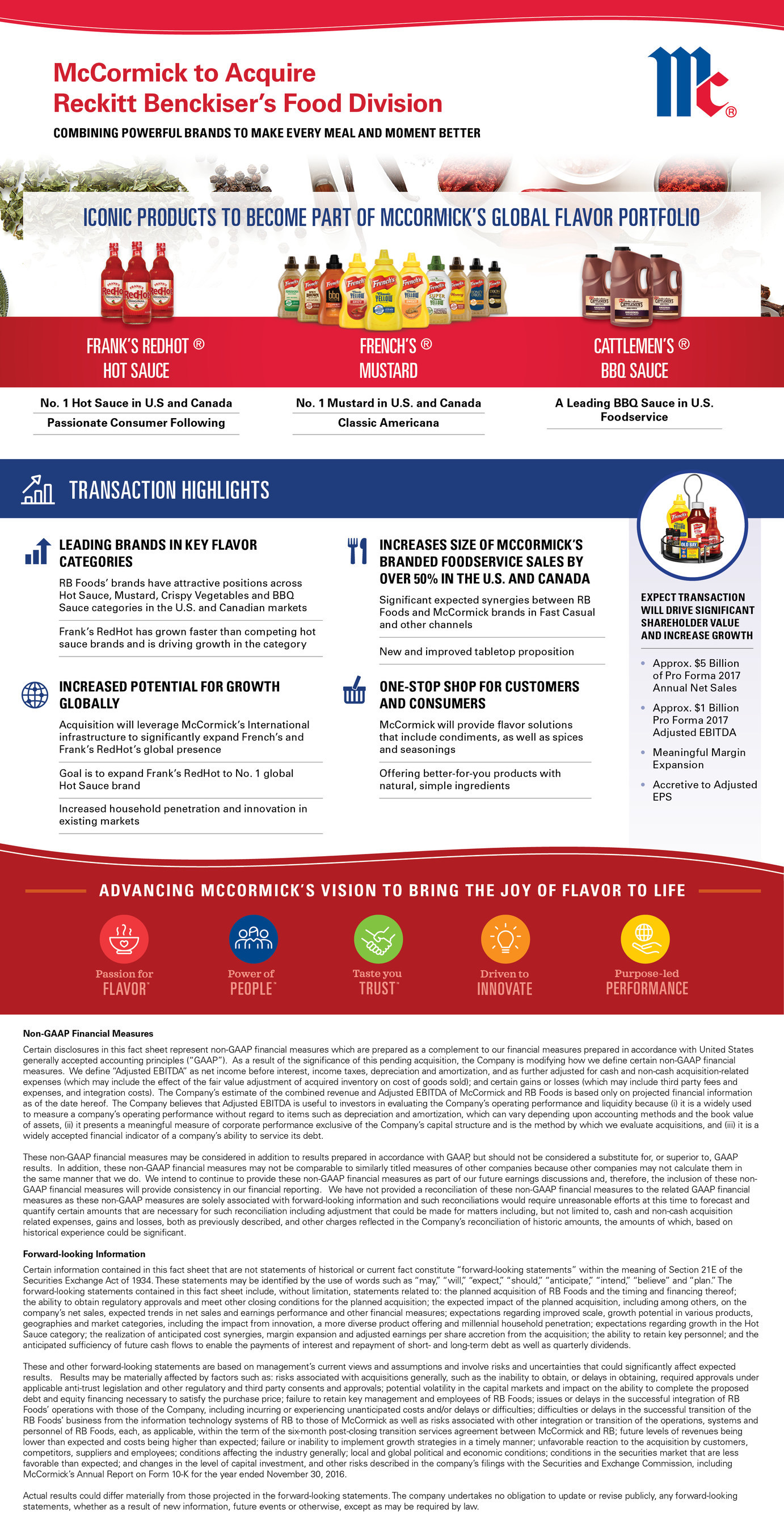 McCormick Acquisition Fact Sheet