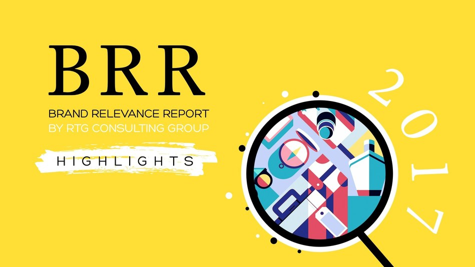 The 2017 RTG Consulting Brand Relevance Report Reveals Significant Gains for Chinese Brands