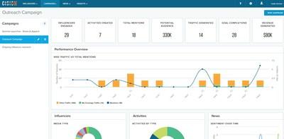 Cision面向传播和公关人员推出独家影响者识别、监控和测量功能