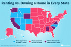 Renting vs. Buying a Home: Which is Best for Your Wallet in Each State?