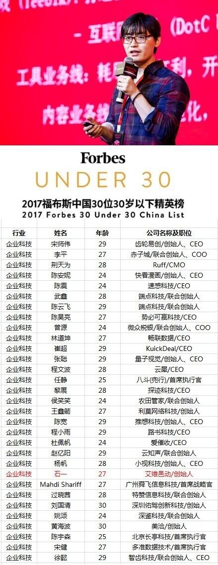 Avazu Holding Founder & CEO, Yi Shi; 2017 Forbes 30 Under 30 China List: Enterprise Technology