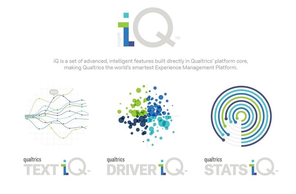 Qualtrics iQ
