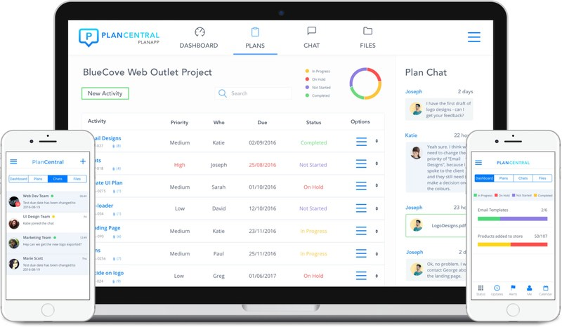"""Effective Simplicity"" is the key for this easy to use, all-in-one project management app."