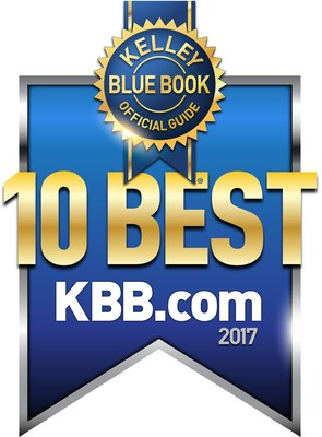 Kelley Blue Book S Experts Sorted Through The Winners From Brand 2017 Awards Programs To Compile These Two Lists Of Vehicles And Brands That Were