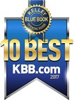 10 Most Awarded Cars, Brands of 2017 by Kelley Blue Book's KBB.com