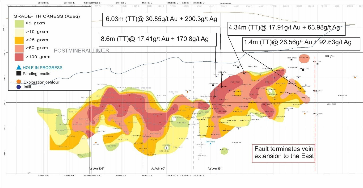 Figure 3: Long section of contoured gold equivalent grade returned in drill holes for the Mariana Norte Este B vein. (CNW Group/Goldcorp Inc.)