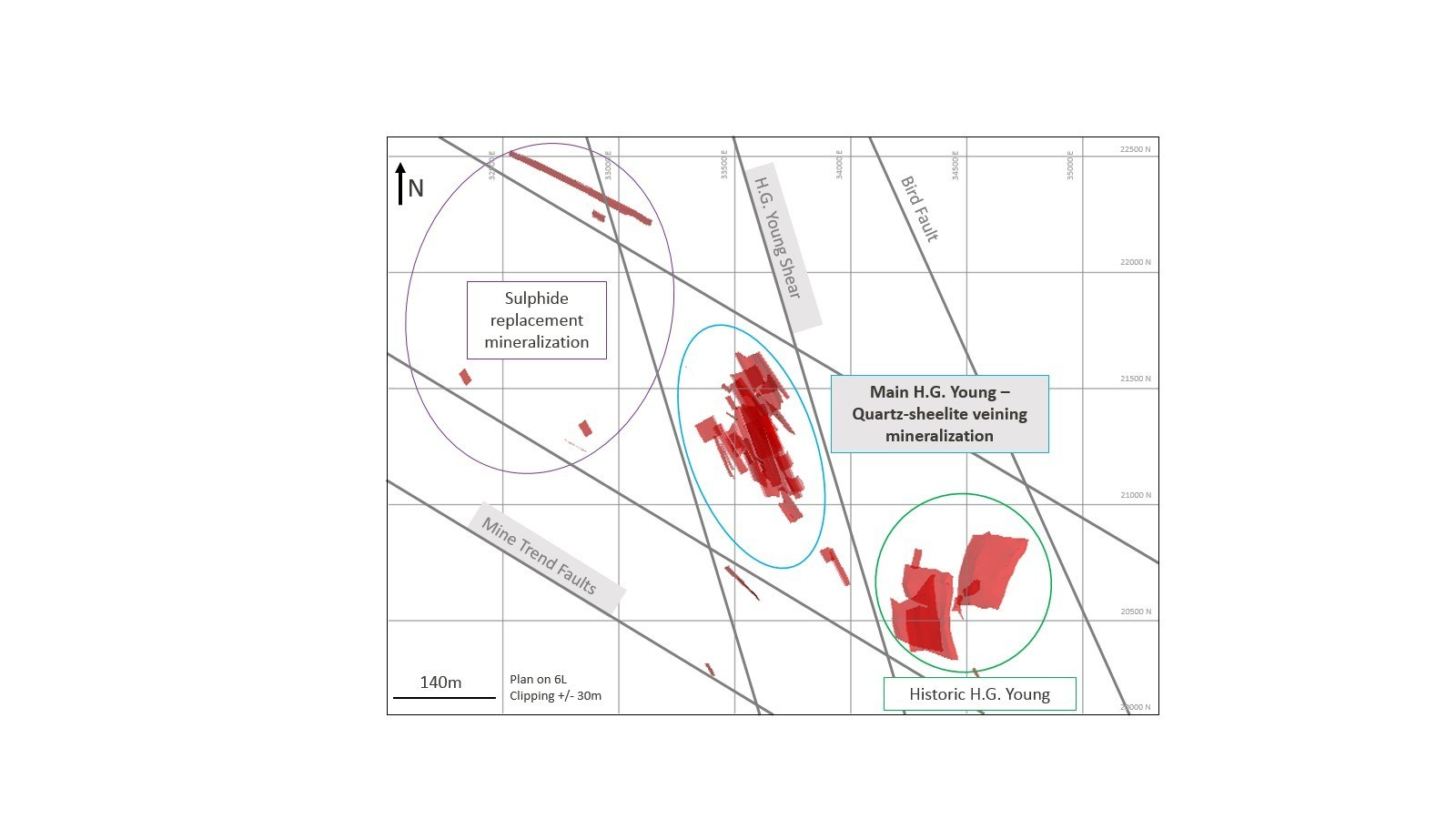 Figure 7: Plan of 8 level, HG Young showing the three distinct mineralization styles present with the structurally bounding HG Young Shear and the Mine Trend Faults. (CNW Group/Goldcorp Inc.)