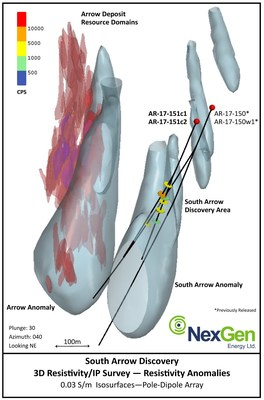 Figure 2: Isometric View of the Arrow and South Arrow Resistivity Anomalies (CNW Group/NexGen Energy Ltd.)