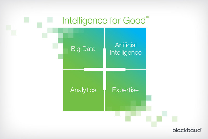 Blackbaud's Intelligence for Good offers the market's only set of fully social-good optimized intelligence capabilities.