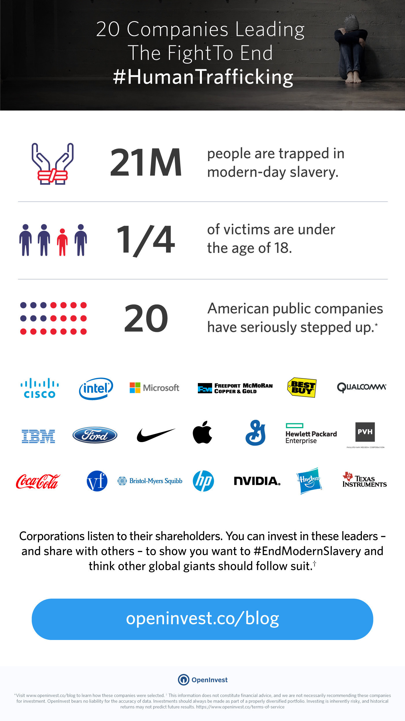 OpenInvest and JUST Capital identified 20 publicly traded companies leading the fight to end human trafficking