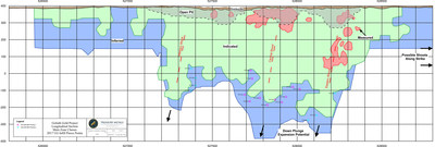 2017 Phase 2 Infill Drilling Planned Intercepts (CNW Group/Treasury Metals Inc.)