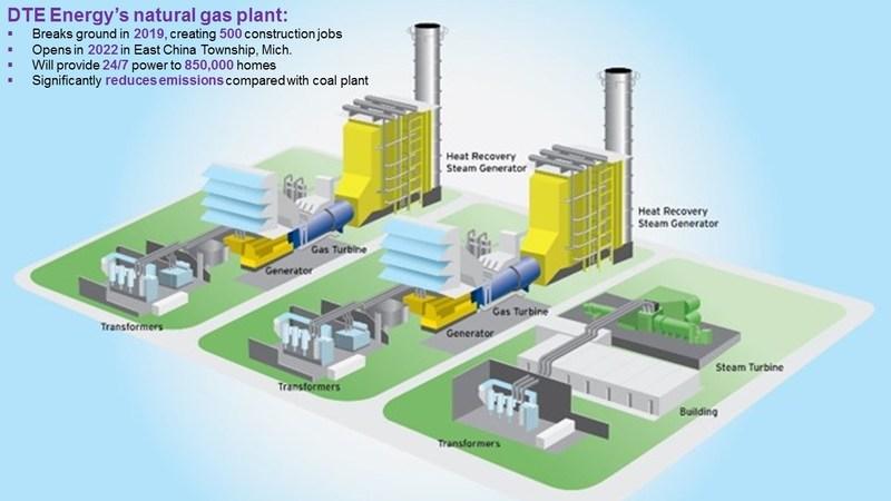 (PRNewsfoto/DTE Energy)