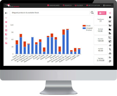 Simply search to analyze your data with search-driven analytics platform.