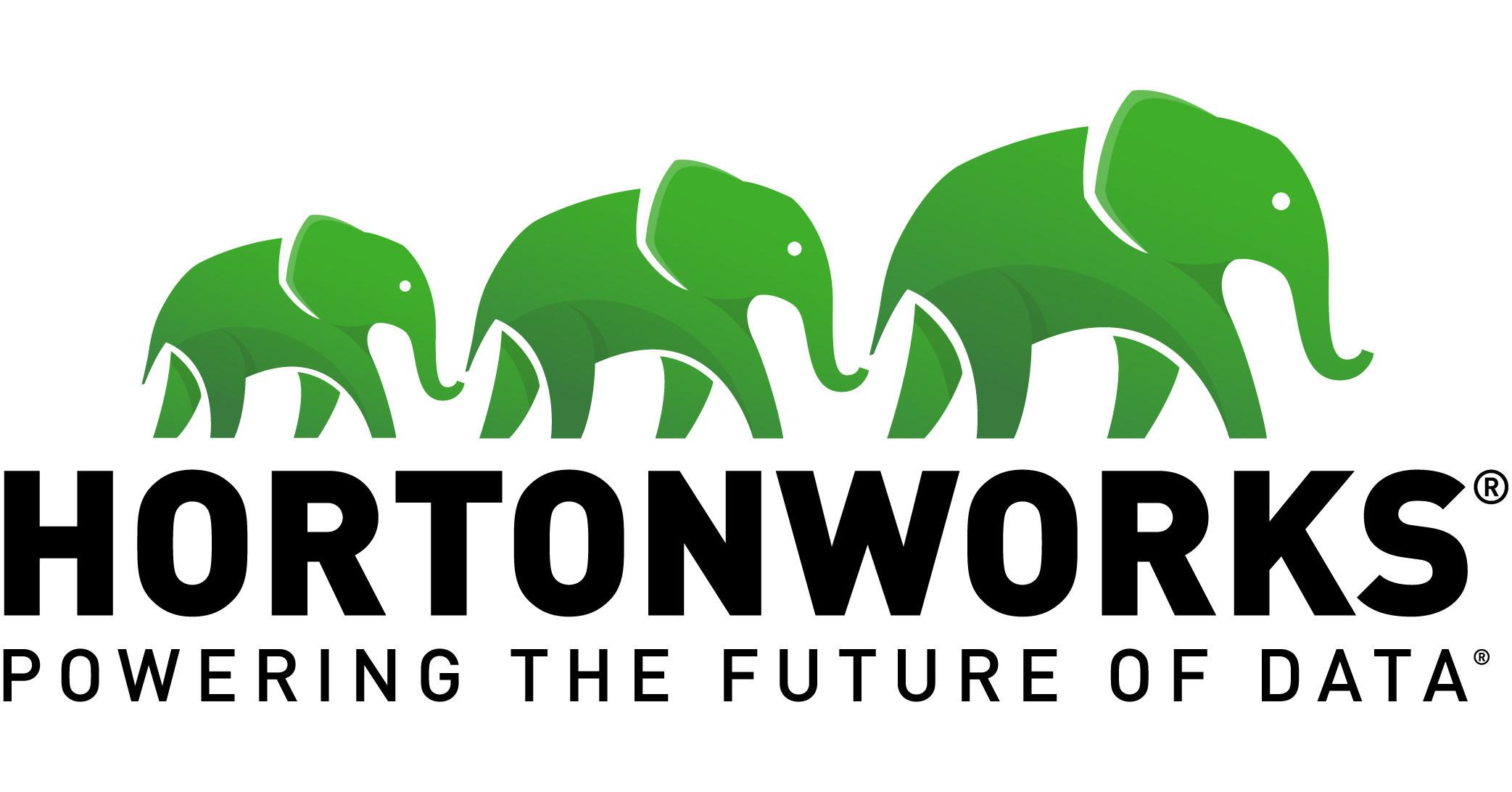 Hortonworks en Google Cloud breiden samenwerking uit om Big Data-analyse in de cloud te versnellen