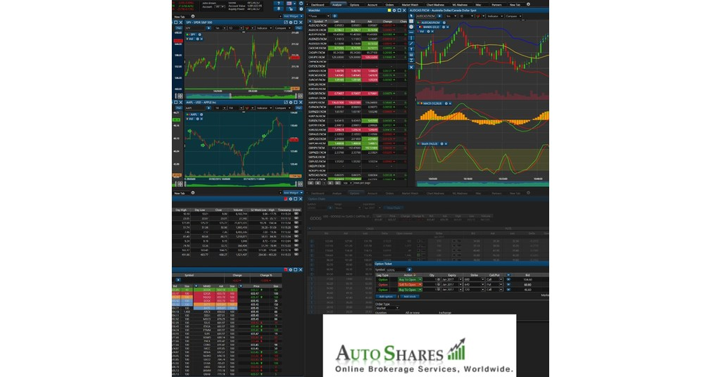AutoShares Announces a New Trading Platform in Partnership With ETNA