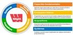 4 points de croissance de Wajax (Groupe CNW/Wajax Corporation)