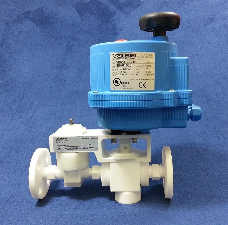 iPolymer Actuated Ball Valve