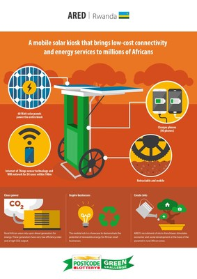 A mobile solar kiosk that brings low-cost connectivity and energy services to millions of Africans (PRNewsfoto/The Dutch Postcode Lottery)