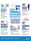 Is Your Small Business Ready to Defend Against a Data Breach?