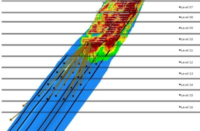 Figure #3 - This figure shows the planned drilling configuration for targeting the down-plunge extensions of Orebody A at Turmalina and the current GT contours. (CNW Group/Jaguar Mining Inc.)