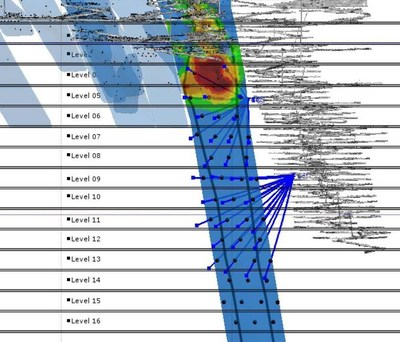 Figure #4 - This figure shows a longitudinal section (SE to NW) of Orebody C at Turmalina highlighting the south-east portion of the orebody and the planned layout of drill holes for the recently started program targeting projected down-plunge extensions to the orebody between Levels 7 and 16. (CNW Group/Jaguar Mining Inc.)