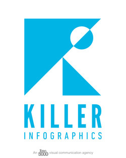 Killer Infographics is an industry-leading visual communications agency that designs visual content strategies across a diverse array of media, including infographics, motion graphics, VR, interactive experiences, and more. Its custom-designed campaigns help clients speak visually to the audiences that matter most. An Inc. 5000 company for the second year in a row, Killer has won more than 25 awards for excellence in visual communication.