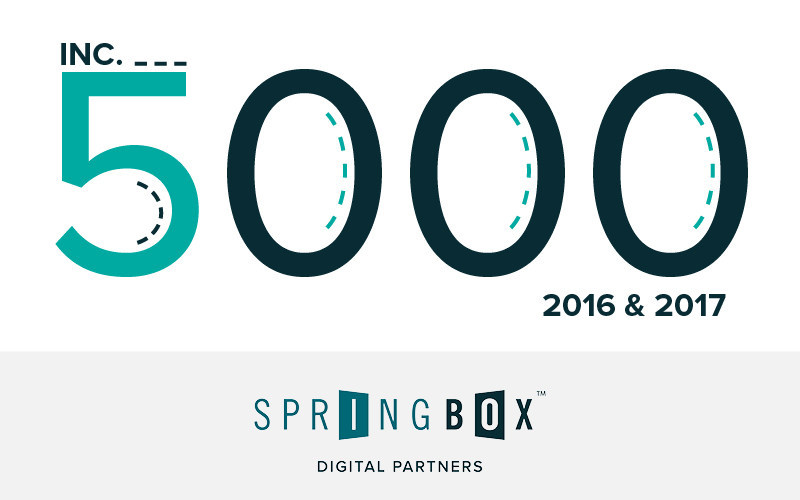 Springbox Recognized for Second Consecutive Year on Inc. 5000 List