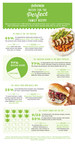Kids' Food Trends - Pork Triumphs Over Chicken and Mexican Tops the List in HelloFresh Survey