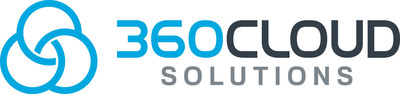 360 Cloud Solutions - NetSuite and Adaptive Insights Sales - NetSuite and Adaptive Insights Integrations www.360CloudSolutions.com