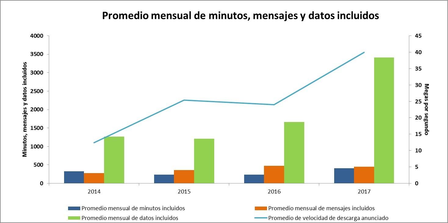 Fuente: Strategy Analytics Mercados emergentes en Latinoamérica