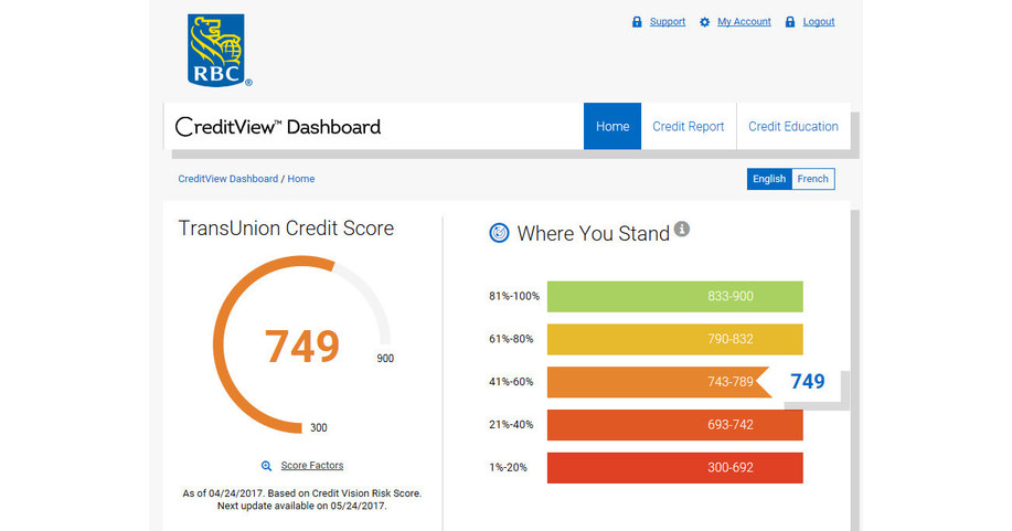 FICO Score Planner provides roadmap to your ideal score
