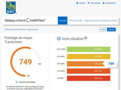 RBC, en collaboration avec TransUnion, lance le tableau de bord CreditView, qui aide les utilisateurs de Banque en direct à optimiser leur utilisation du crédit. (Groupe CNW/RBC Groupe Financier)