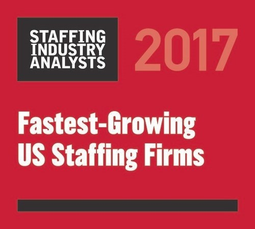 AtWork Group is ranked as one of the fastest-growing staffing companies in 2017