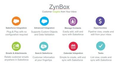 Open A Doorway to Salesforce from Your Inbox