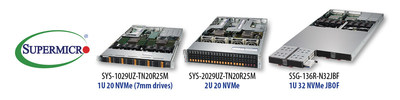 Supermicro launches 1U and 2U all-flash 20 NVMe Ultra servers and new 32 NVMe 1U JBOF