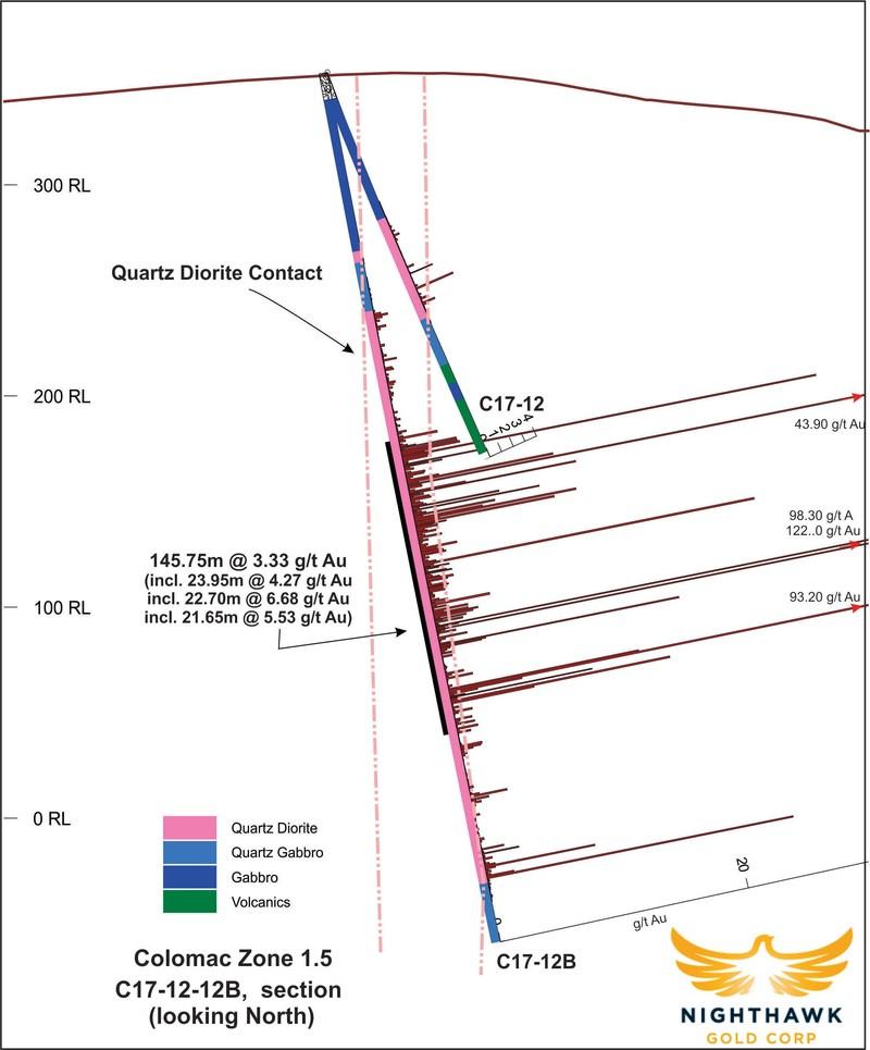 Figure 2.  Cross Section - Drillholes C17-12, C17-12B (CNW Group/Nighthawk Gold Corp.)