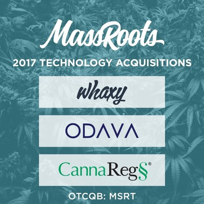 MassRoots, Inc.'s 2017 Technology Acquisitions