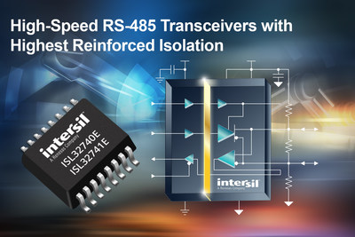 Intersil's high speed ISL3274xE RS-485 transceivers provide 40Mbps bidirectional data communication for Industrial Internet of Things (IIoT) networks.