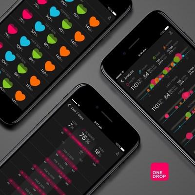 One Drop | Mobile App reduces A1c