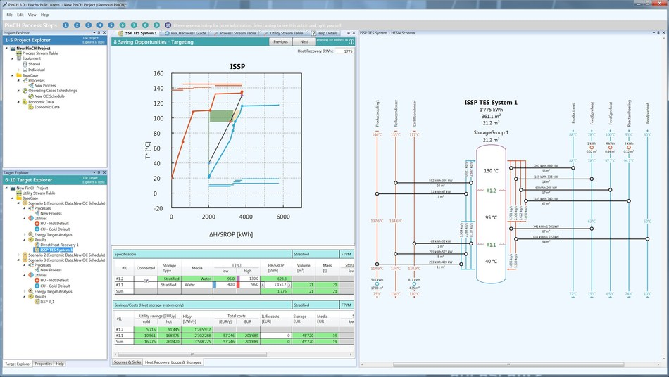 User interface of the engineering software PinCH 3.0, with which heat storage systems can be systematically integrated in the process. For industrial enterprises the key to increasing energy efficiency and profitability is process integration with the help of pinch analysis. The PinCH software of the Lucerne University of Applied Sciences and Arts helps both large companies as well as SME with the practical application of pinch analysis. Following the release of PinCH 3.0, a software tool is now available for the first time that allows the integration of thermal energy storage systems. © Lucerne University of Applied Sciences and Arts (PRNewsfoto/Lucerne University of Applied Sc)