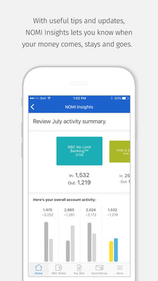 RBC is the first bank in Canada to offer clients personalized digital financial insights through NOMI Insights. (CNW Group/RBC Royal Bank)
