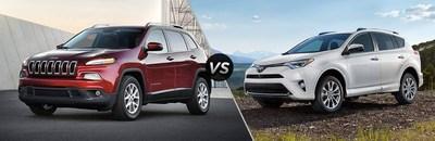 2017 Jeep Cherokee model comparisons