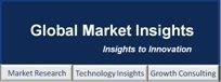 POS Terminal Market - 13.5% Growth Forecast over 2017-2024