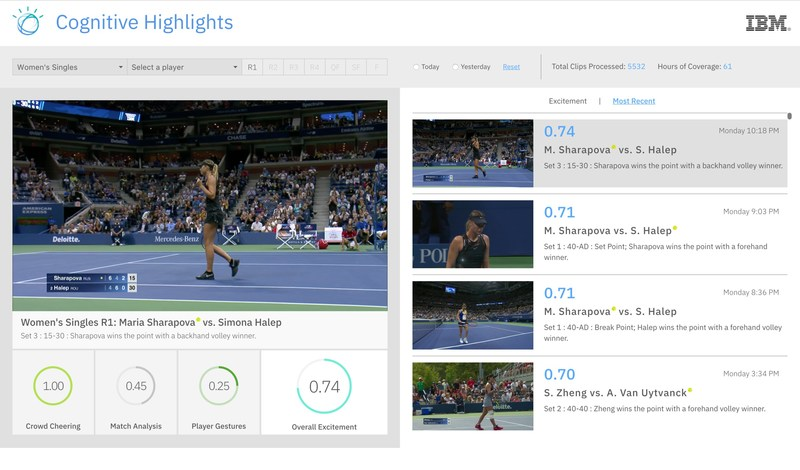 The 2017 US Open has tapped new AI solutions from IBM to automatically generate match and player highlights for tennis fans.
