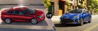 See how the 2017 Chevy Cruze compares to the Ford Fusion, Toyota Corolla and Chrysler 200