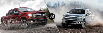 Akins Ford near Atlanta, GA, has added five new 2018 versus 2017 model comparison research pages to its website, including one comparing the 2018 Ford F-150 to the 2017 Ford F-150.