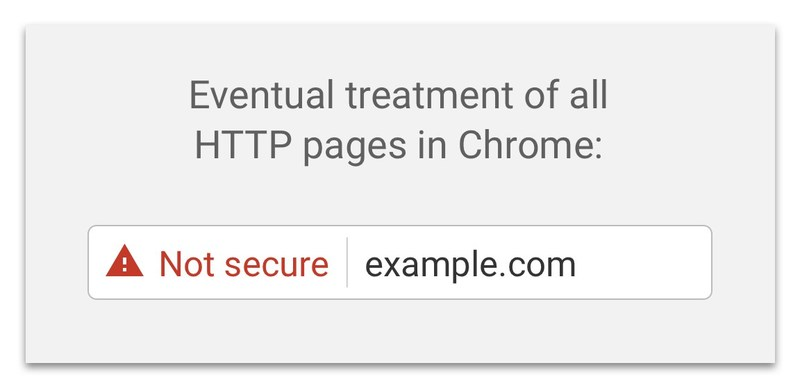 Eventual Treatment of all HTTP pages in Chrome.